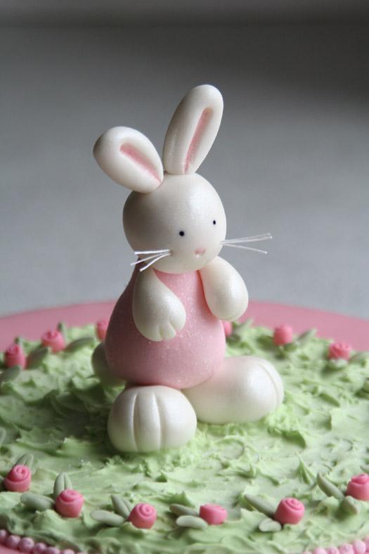 Surprising Making A Birthday Cake Cakejournal Com Personalised Birthday Cards Sponlily Jamesorg
