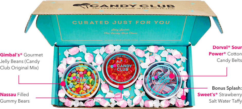 candy club review